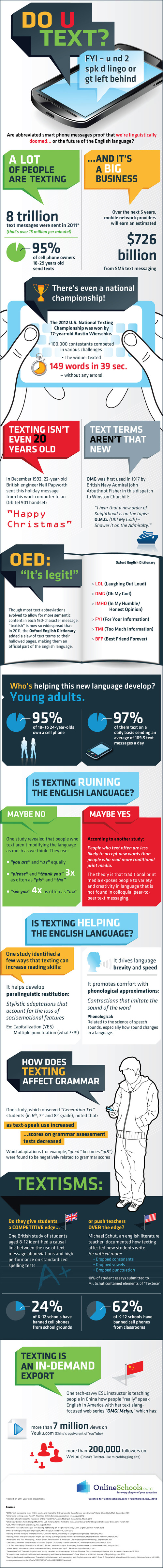 Text-talk_infographic